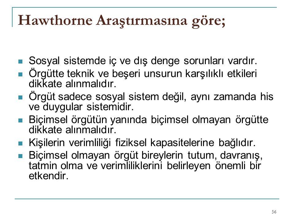 Hawthorne Araştırmasına göre;