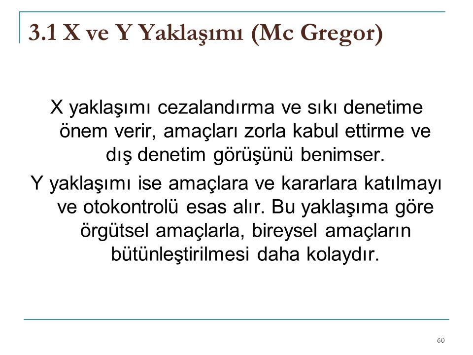 3.1 X ve Y Yaklaşımı (Mc Gregor)