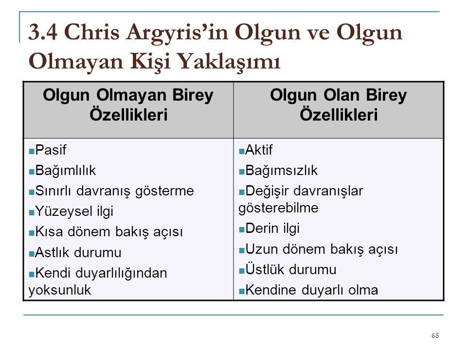3.4 Chris Argyris'in Olgun ve Olgun Olmayan Kişi Yaklaşımı