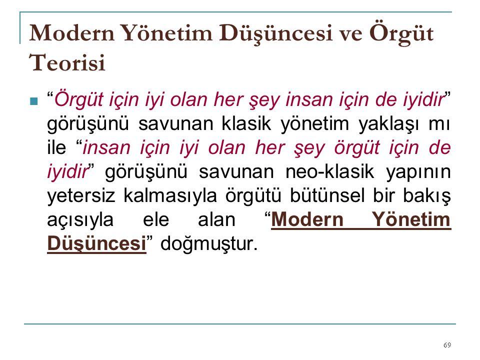 Modern Yönetim Düşüncesi ve Örgüt Teorisi