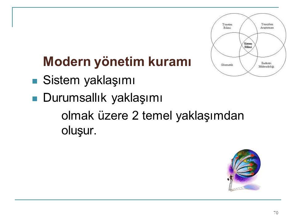 Modern yönetim kuramı Sistem yaklaşımı. Durumsallık yaklaşımı.