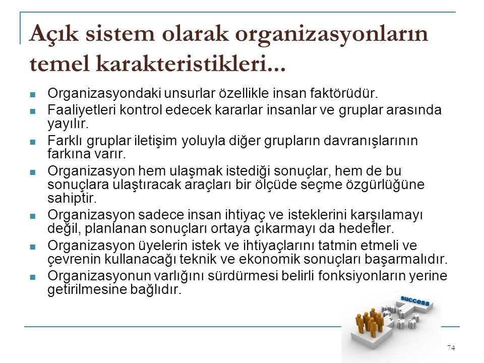 Açık sistem olarak organizasyonların temel karakteristikleri...