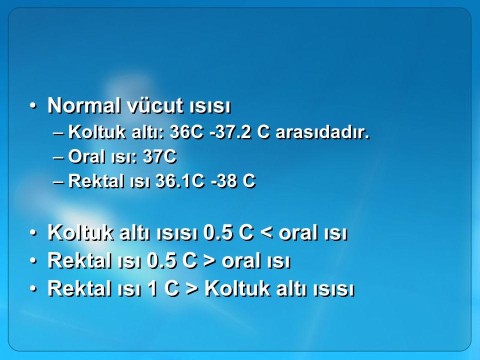 Koltuk altı ısısı 0.5 C < oral ısı Rektal ısı 0.5 C > oral ısı