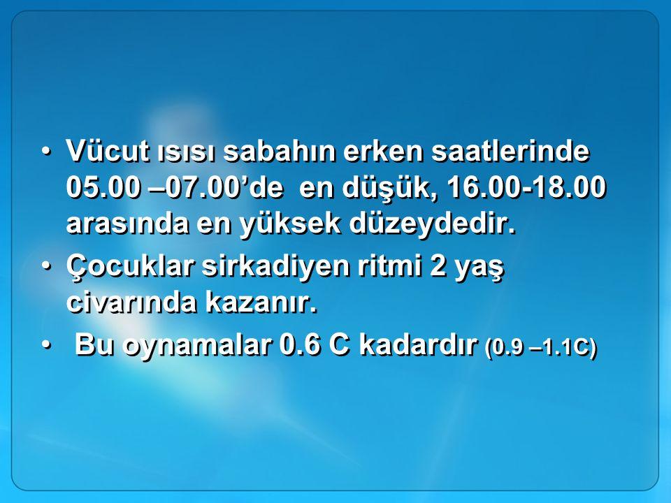 Vücut ısısı sabahın erken saatlerinde 05. 00 –07. 00'de en düşük, 16