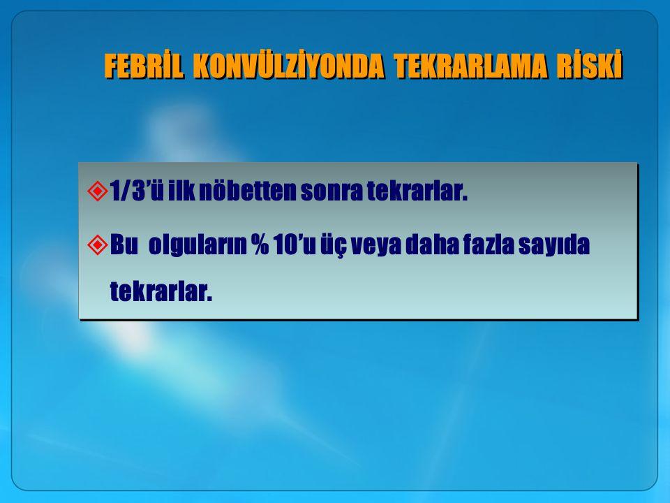 FEBRİL KONVÜLZİYONDA TEKRARLAMA RİSKİ