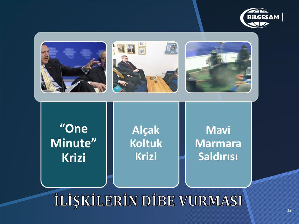 Mavi Marmara Saldırısı