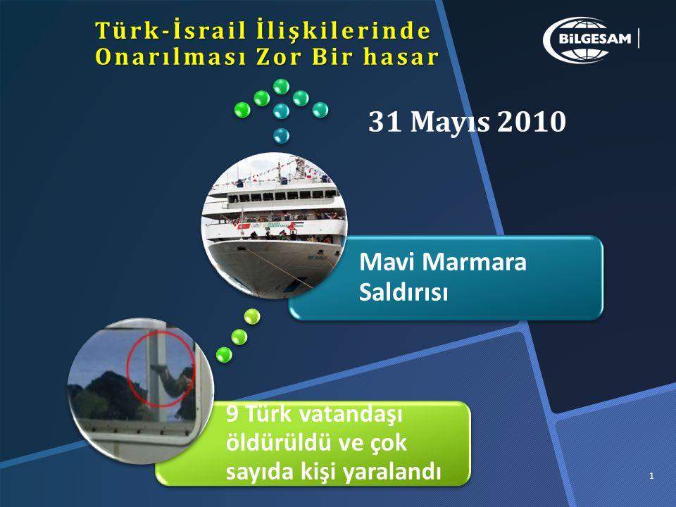 31 Mayıs 2010 Mavi Marmara Saldırısı