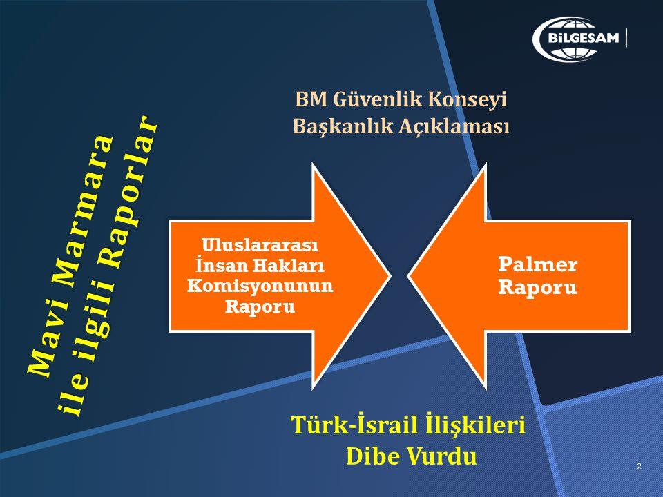 Mavi Marmara ile ilgili Raporlar