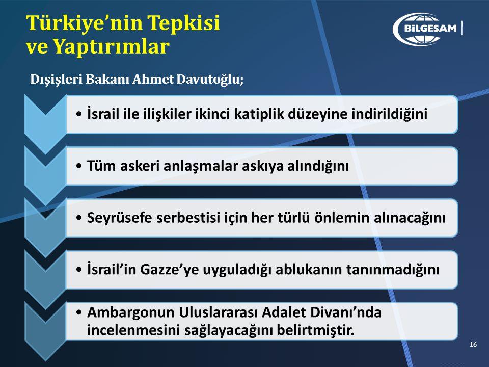 Türkiye'nin Tepkisi ve Yaptırımlar