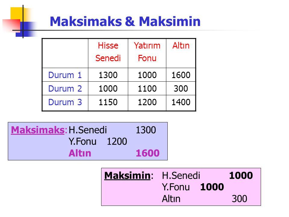 Maksimaks & Maksimin Maksimaks: H.Senedi 1300 Y.Fonu 1200 Altın 1600
