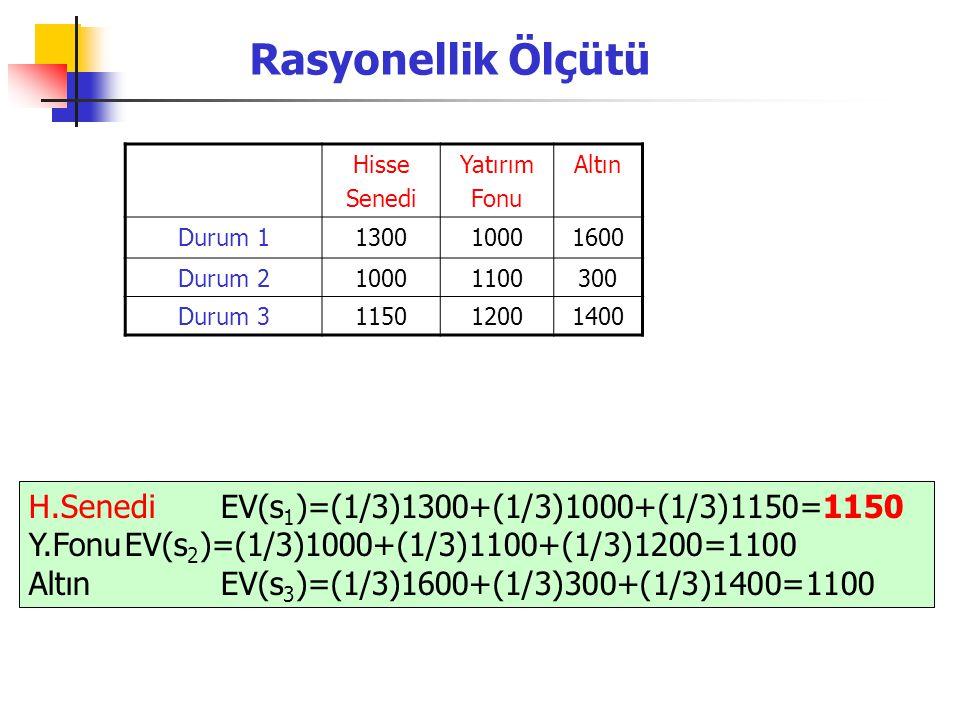 Rasyonellik Ölçütü H.Senedi EV(s1)=(1/3)1300+(1/3)1000+(1/3)1150=1150