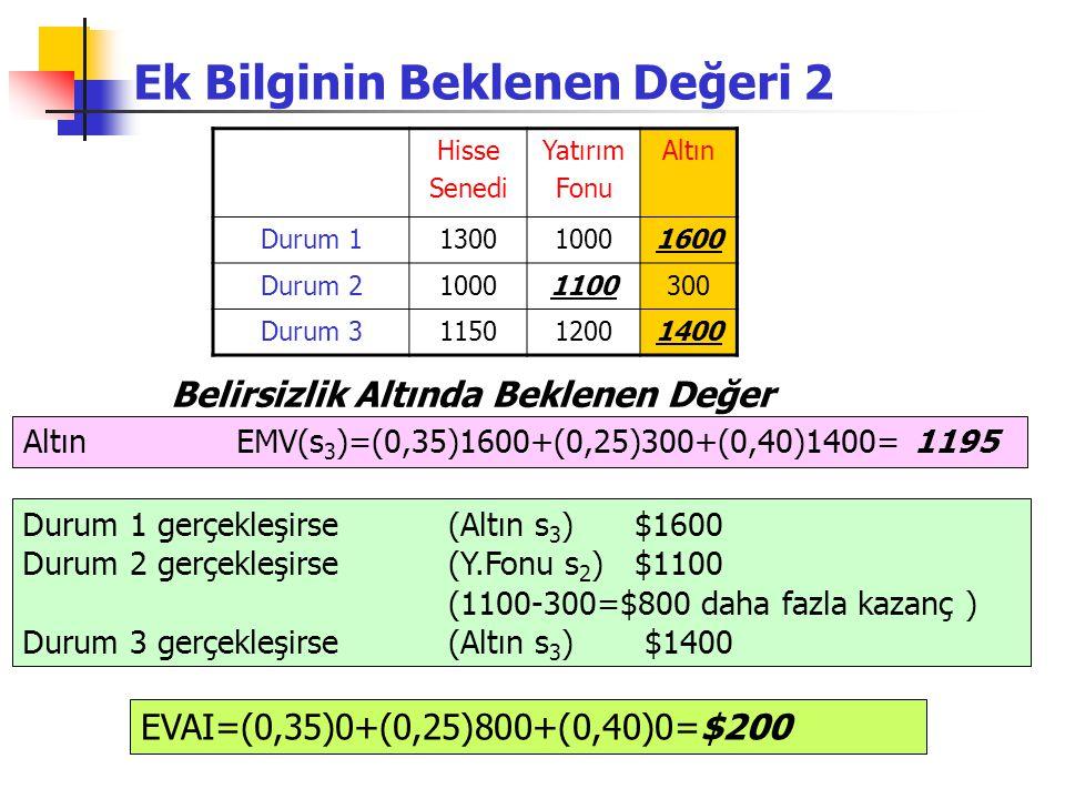 Ek Bilginin Beklenen Değeri 2