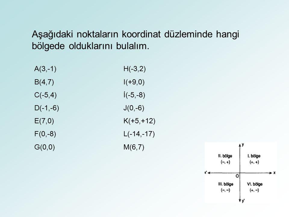 Aşağıdaki noktaların koordinat düzleminde hangi bölgede olduklarını bulalım.