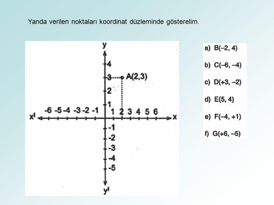 Yanda verilen noktaları koordinat düzleminde gösterelim.