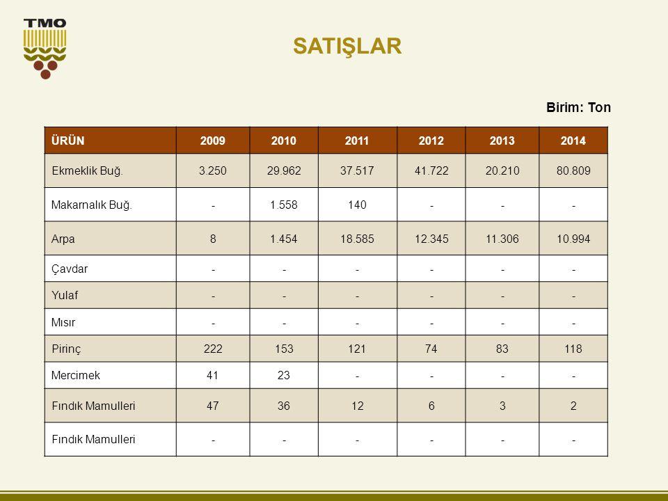 SATIŞLAR Birim: Ton ÜRÜN 2009 2010 2011 2012 2013 2014 Ekmeklik Buğ.
