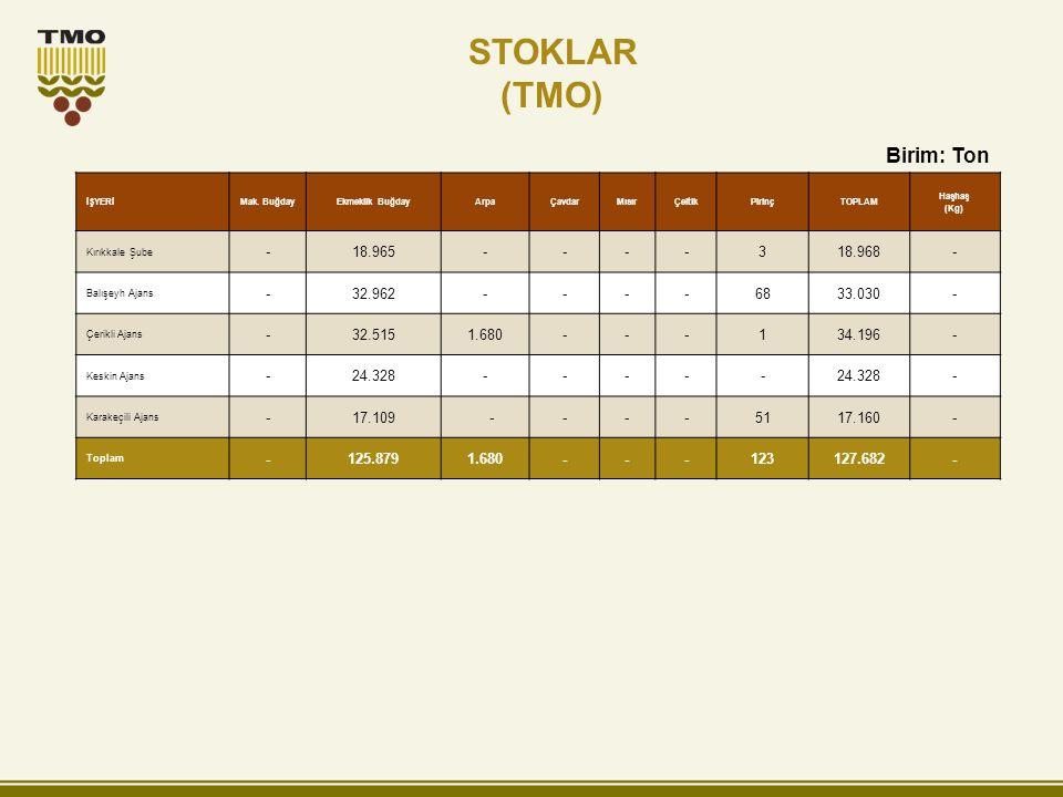 STOKLAR (TMO) Birim: Ton - 18.965 3 18.968 32.962 68 33.030 32.515