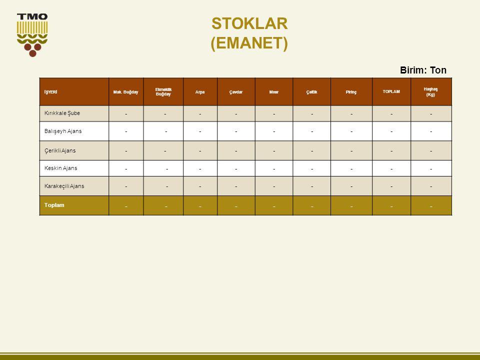 STOKLAR (EMANET) Birim: Ton - Kırıkkale Şube Balışeyh Ajans