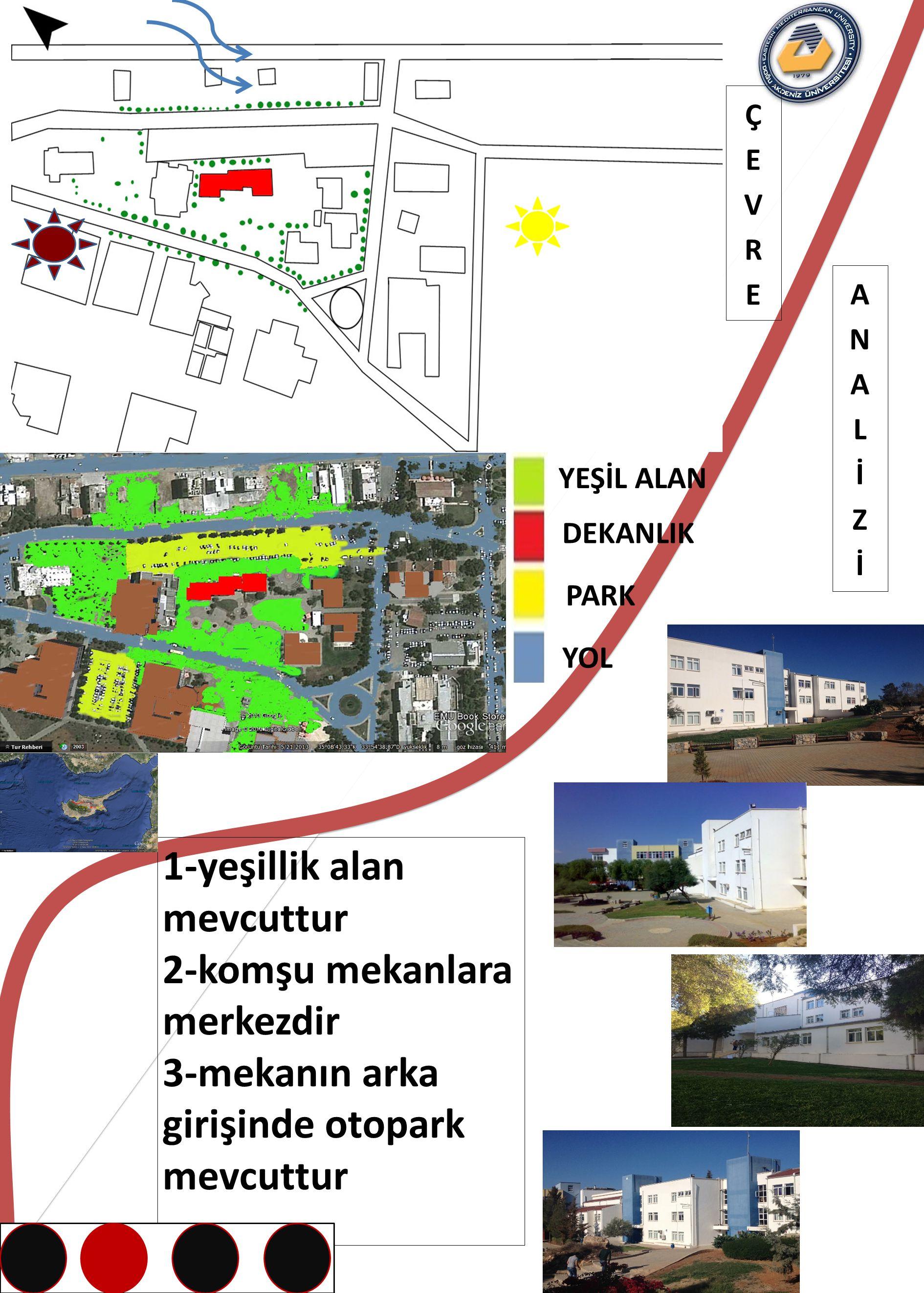 1-yeşillik alan mevcuttur 2-komşu mekanlara merkezdir