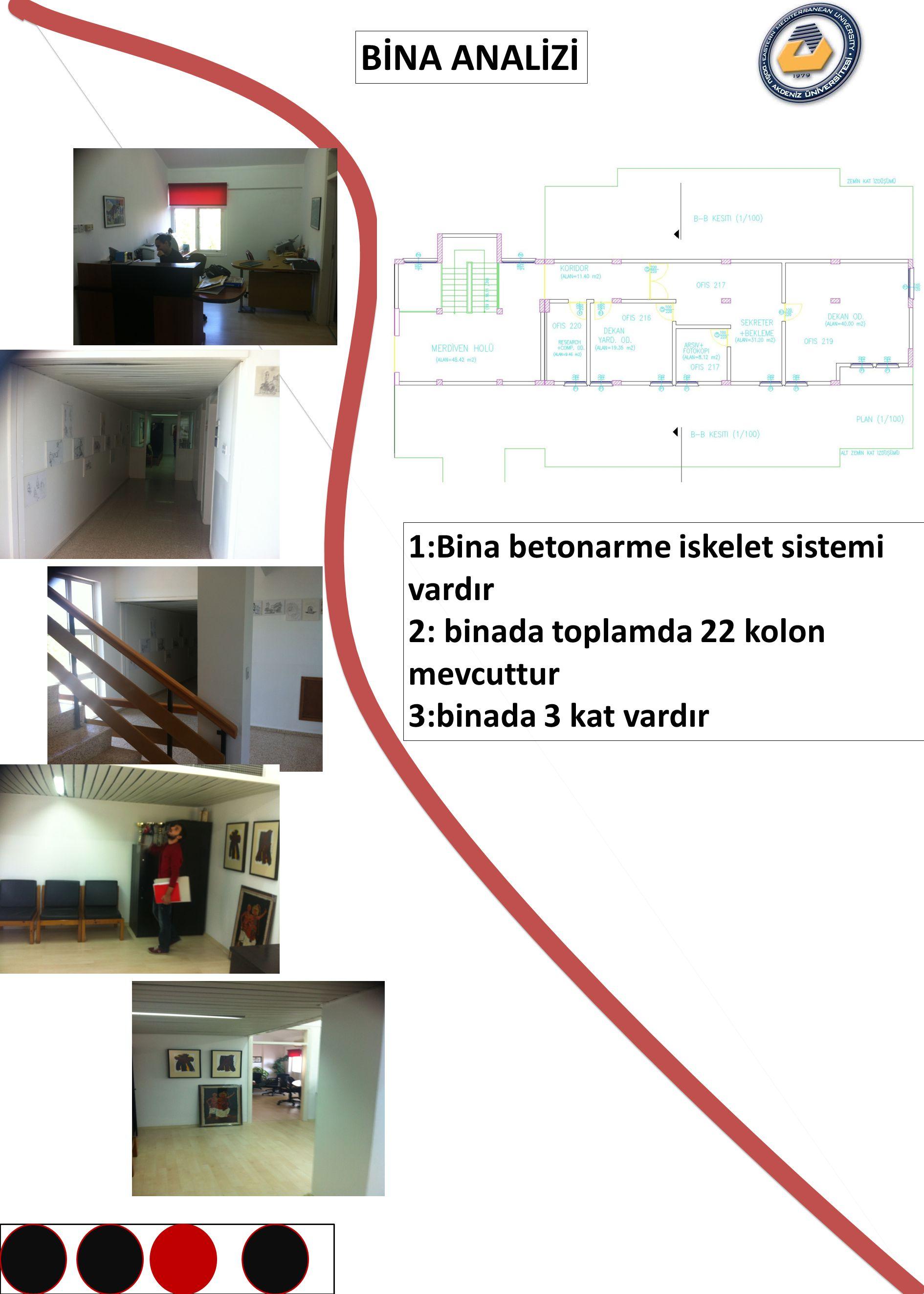 BİNA ANALİZİ 1:Bina betonarme iskelet sistemi vardır