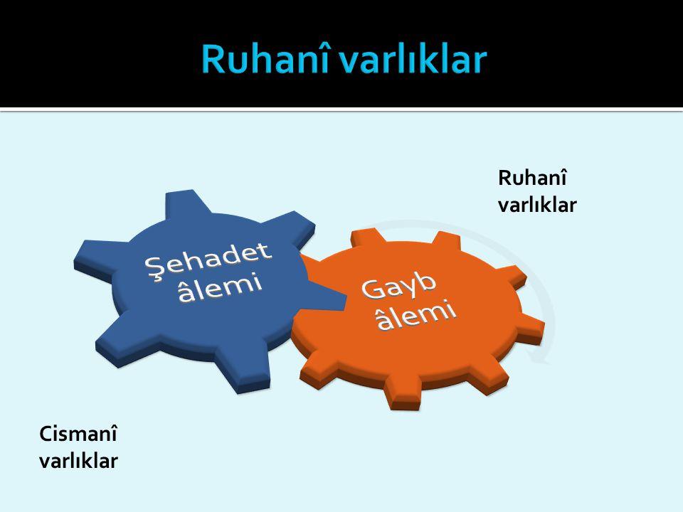 Ruhanî varlıklar Ruhanî varlıklar Cismanî varlıklar Gayb âlemi
