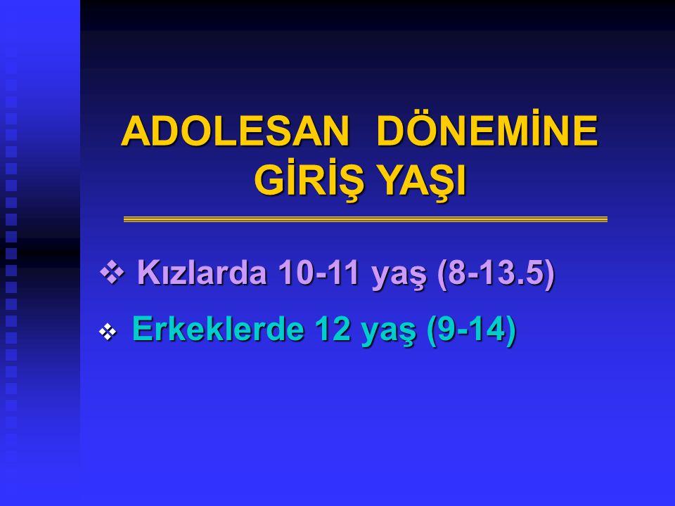 ADOLESAN DÖNEMİNE GİRİŞ YAŞI