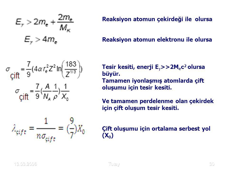 Reaksiyon atomun çekirdeği ile olursa