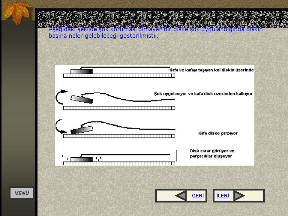 Aşağıdaki şekilde şok koruması olmayan bir diske şok uygulandığında diskin başına neler gelebileceği gösterilmiştir.