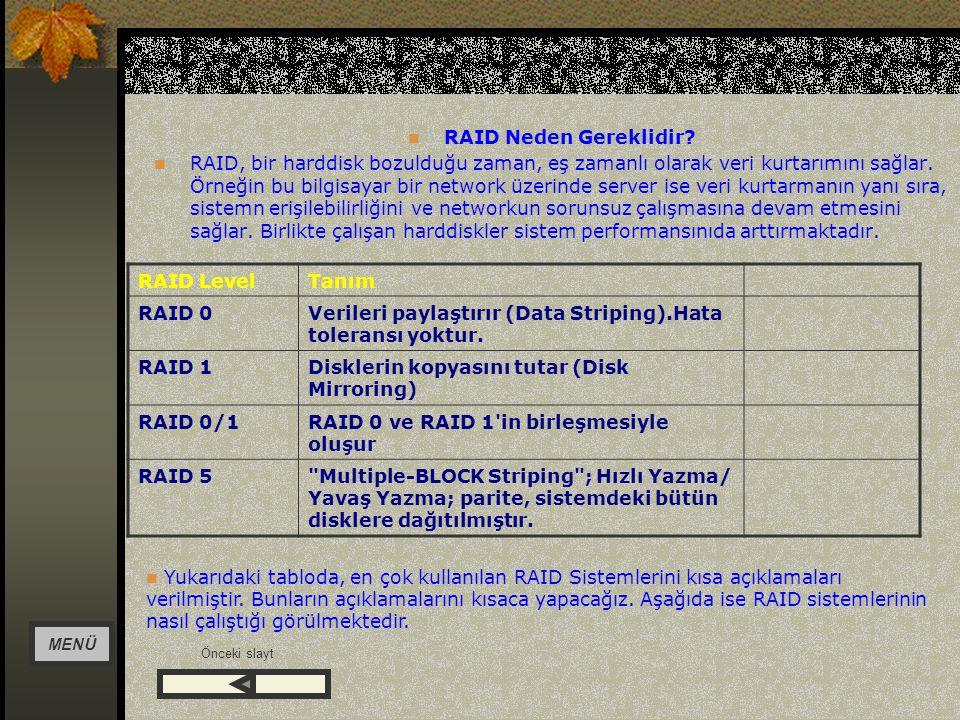 Verileri paylaştırır (Data Striping).Hata toleransı yoktur. RAID 1