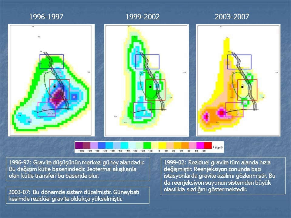 1996-1997 1999-2002. 2003-2007. 1996-97: Gravite düşüşünün merkezi güney alandadır. Bu değişim kütle basenindedir. Jeotermal akışkanla.