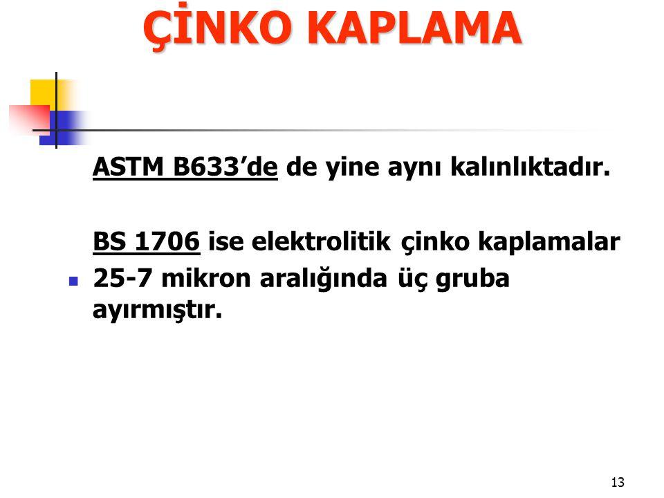 ÇİNKO KAPLAMA ASTM B633'de de yine aynı kalınlıktadır.