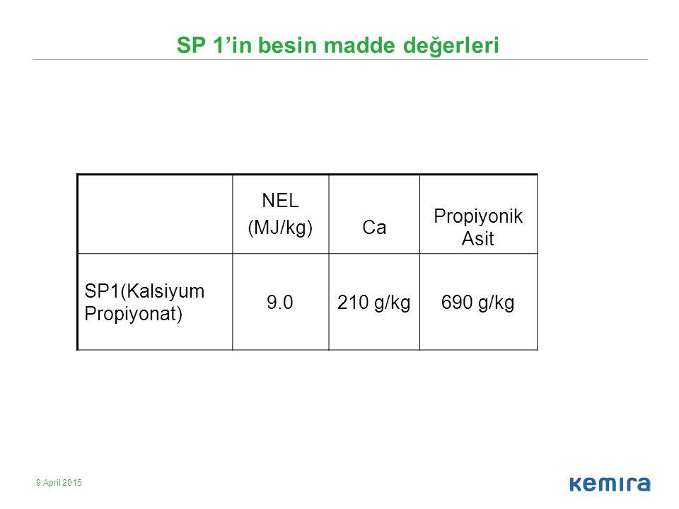 SP 1'in besin madde değerleri