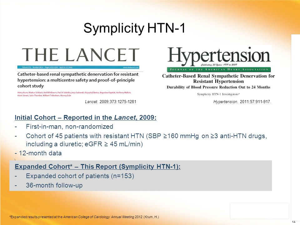 Symplicity HTN-1 Initial Cohort – Reported in the Lancet, 2009: