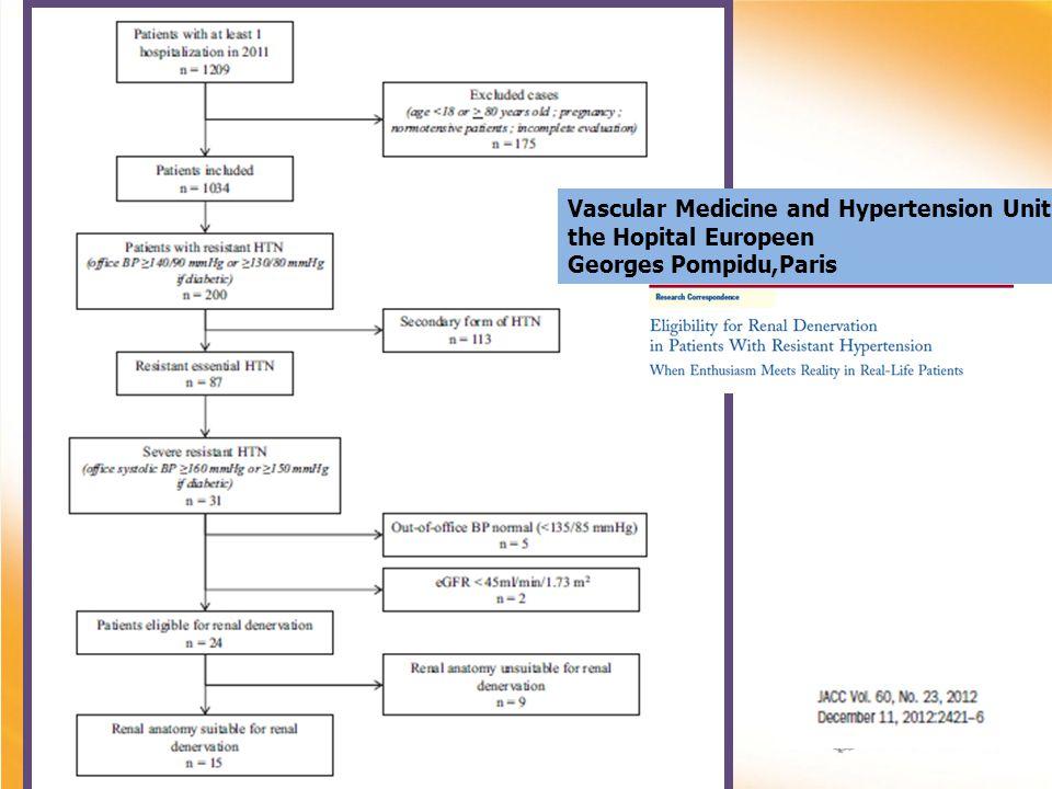 Vascular Medicine and Hypertension Unit