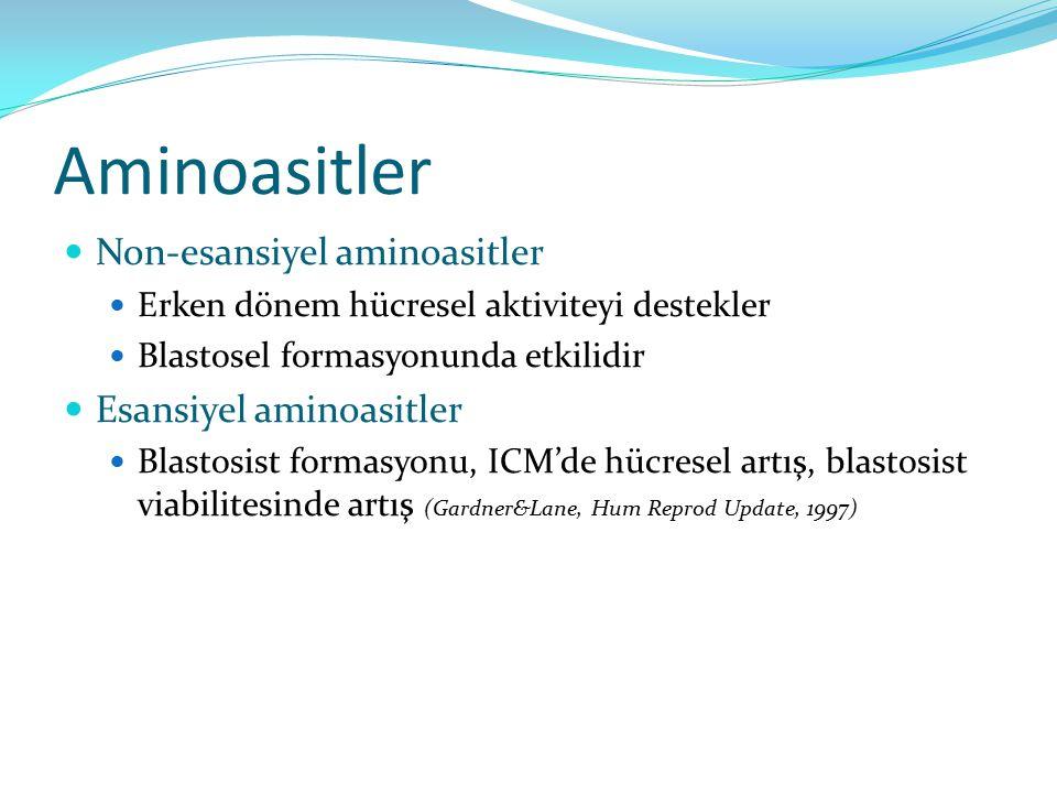 Aminoasitler Non-esansiyel aminoasitler Esansiyel aminoasitler