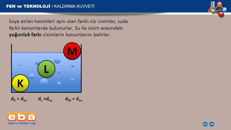 M L K FEN ve TEKNOLOJİ / KALDIRMA KUVVETİ