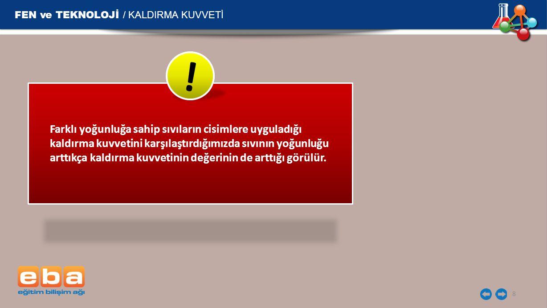 ! FEN ve TEKNOLOJİ / KALDIRMA KUVVETİ
