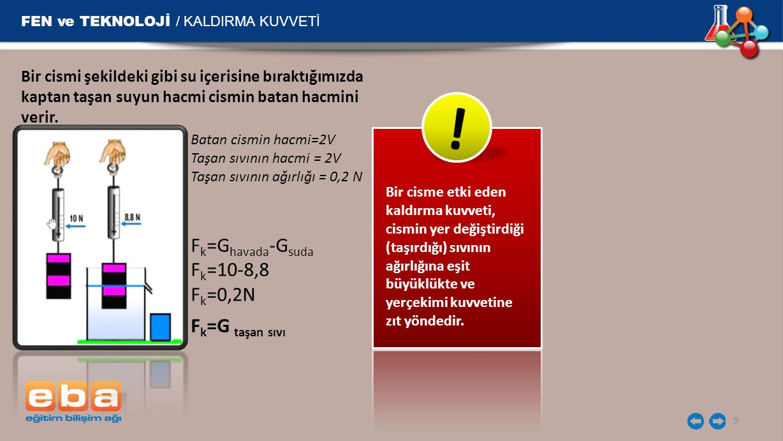 ! FEN ve TEKNOLOJİ / KALDIRMA KUVVETİ Fk=Ghavada-Gsuda Fk=10-8,8