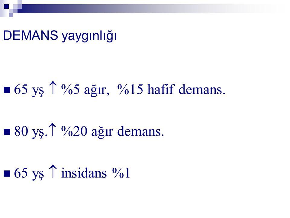 DEMANS yaygınlığı 65 yş  %5 ağır, %15 hafif demans.