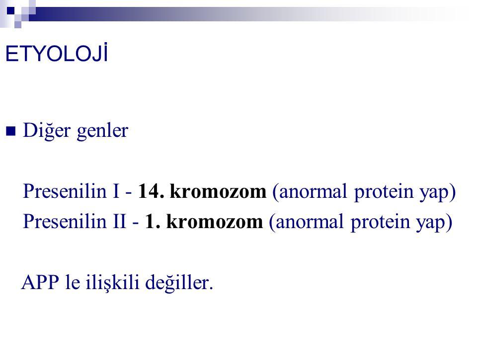 ETYOLOJİ Diğer genler. Presenilin I - 14. kromozom (anormal protein yap) Presenilin II - 1. kromozom (anormal protein yap)