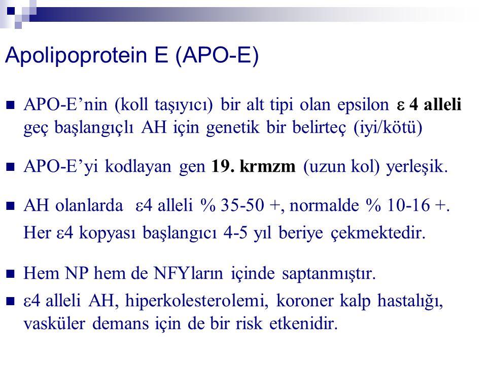 Apolipoprotein E (APO-E)