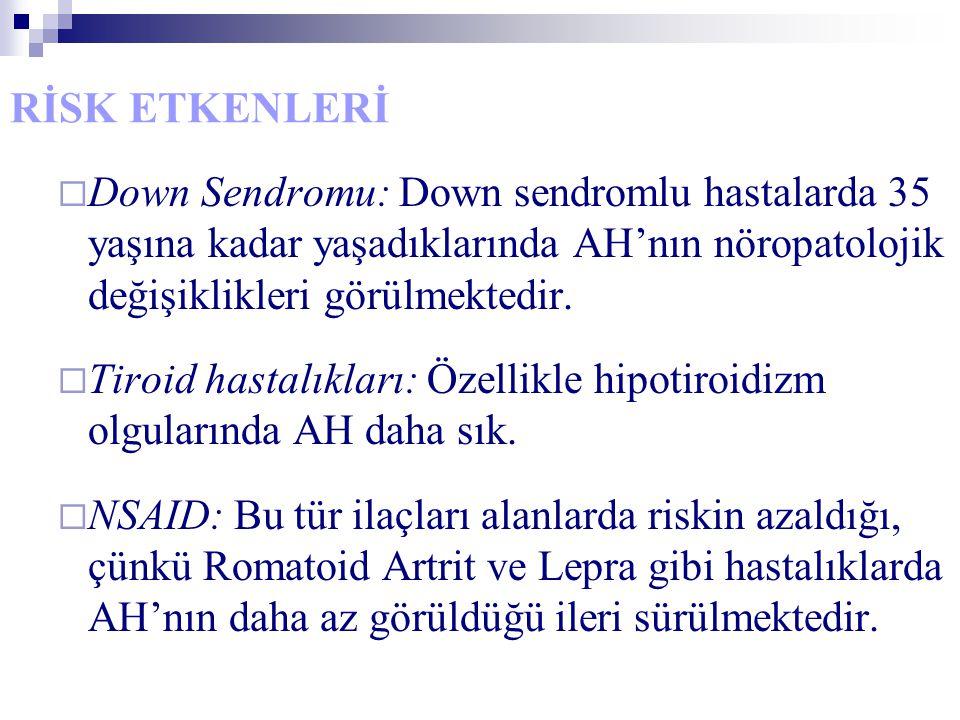 RİSK ETKENLERİ Down Sendromu: Down sendromlu hastalarda 35 yaşına kadar yaşadıklarında AH'nın nöropatolojik değişiklikleri görülmektedir.