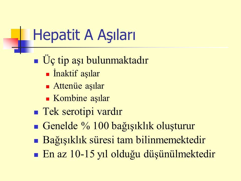 Hepatit A Aşıları Üç tip aşı bulunmaktadır Tek serotipi vardır
