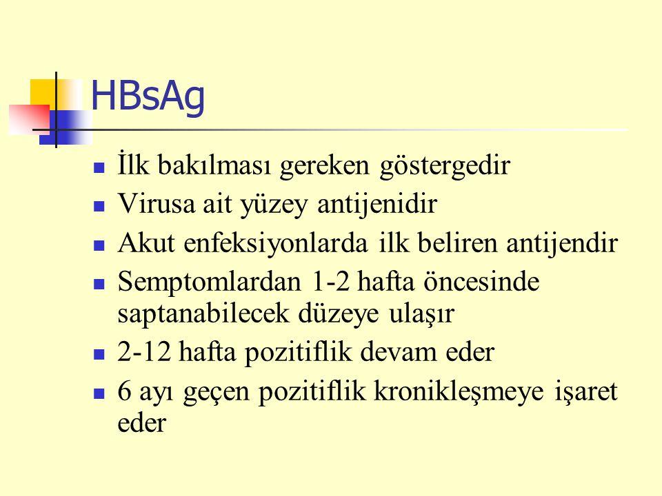 HBsAg İlk bakılması gereken göstergedir Virusa ait yüzey antijenidir