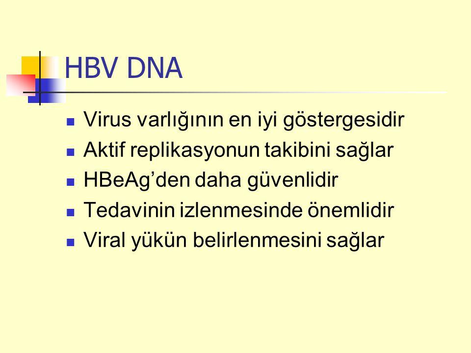 HBV DNA Virus varlığının en iyi göstergesidir