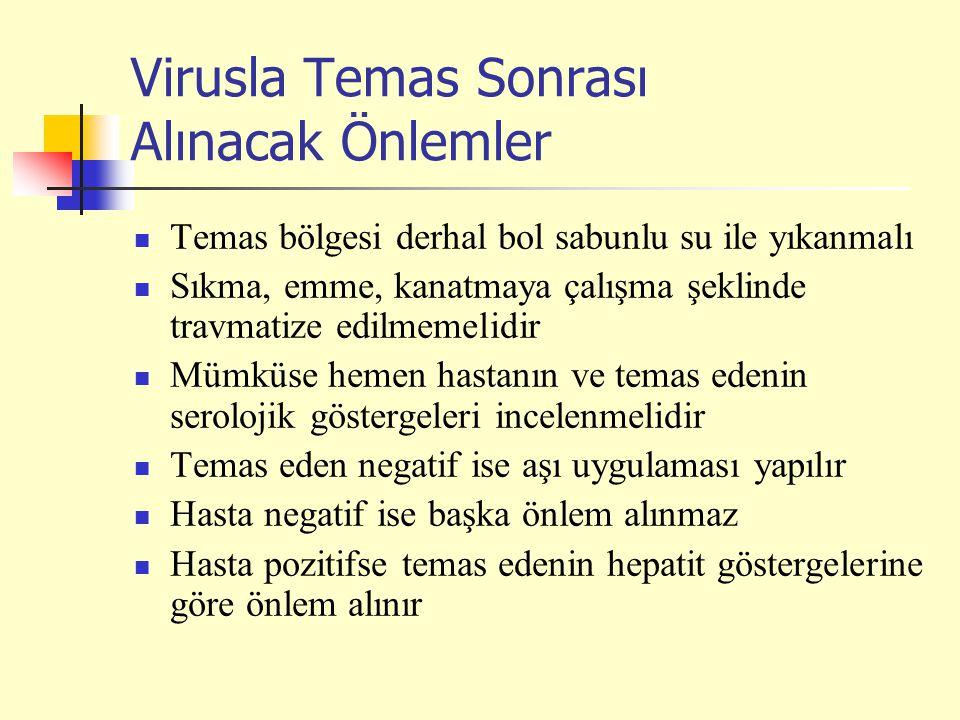 Virusla Temas Sonrası Alınacak Önlemler