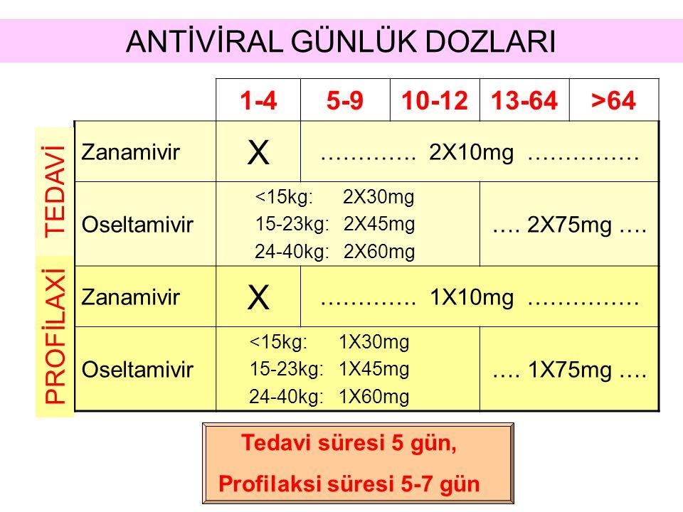 Profilaksi süresi 5-7 gün