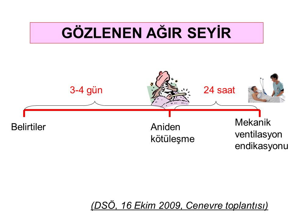 GÖZLENEN AĞIR SEYİR 3-4 gün 24 saat Mekanik ventilasyon endikasyonu