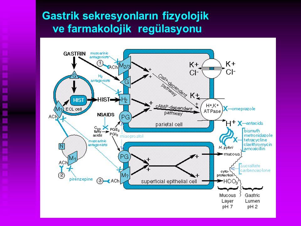 Gastrik sekresyonların fizyolojik ve farmakolojik regülasyonu