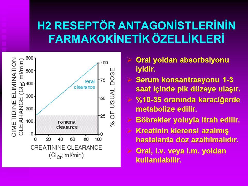 H2 RESEPTÖR ANTAGONİSTLERİNİN FARMAKOKİNETİK ÖZELLİKLERİ