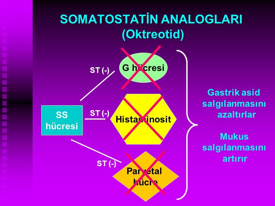 SOMATOSTATİN ANALOGLARI (Oktreotid)